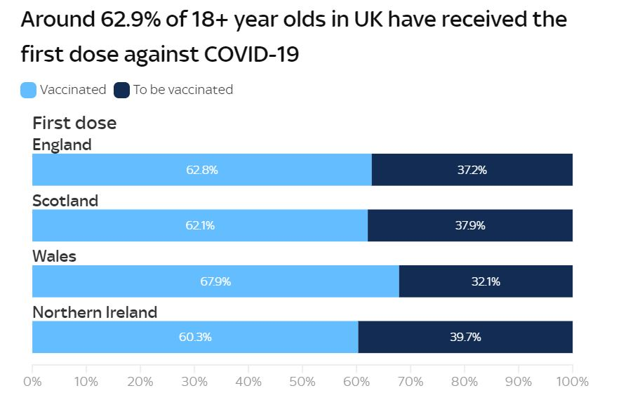 Implementation of vaccination in the United Kingdom 1