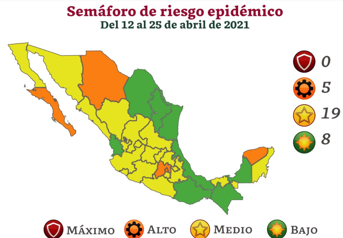 Mexico's epidemiology traffic light system